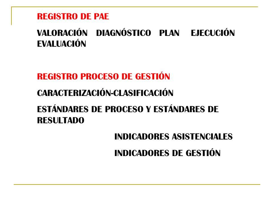 DEFINICIÓN, EXPLICITACIÓN Y MEDICIÓN DE PROCESO PRODUCTIVO (PAE) Y PROCESO DE GESTIÓN UTILIZANDO SISTEMAS DE INFORMACION FIABLES.