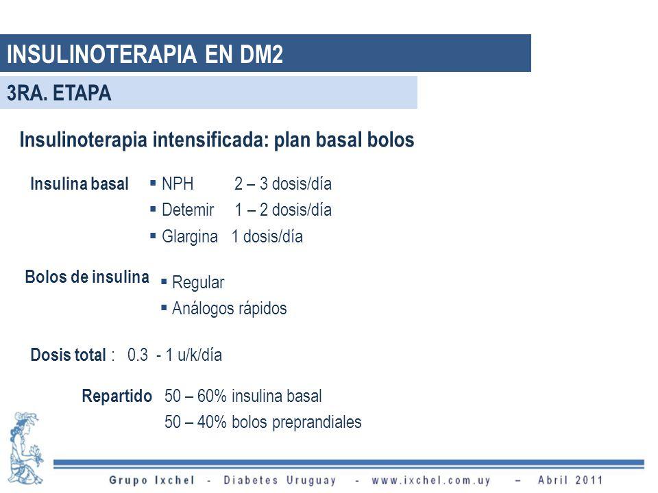 Insulinoterapia intensificada: plan basal bolos Insulina basal Bolos de insulina Regular Análogos rápidos NPH 2 – 3 dosis/día Detemir 1 – 2 dosis/día