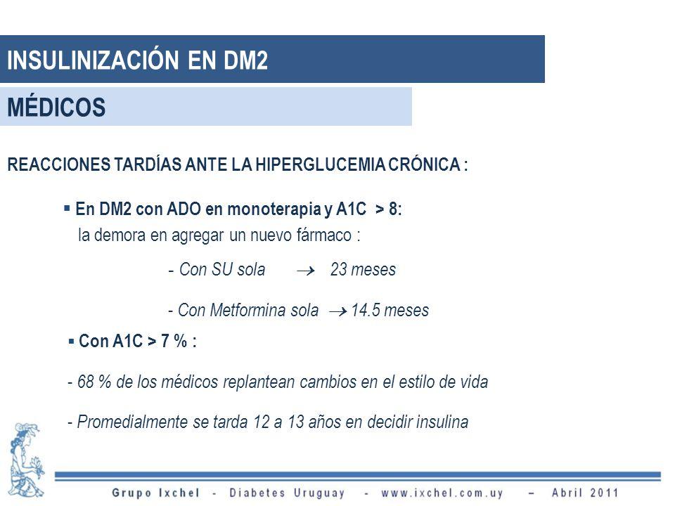 REACCIONES TARDÍAS ANTE LA HIPERGLUCEMIA CRÓNICA : En DM2 con ADO en monoterapia y A1C > 8: MÉDICOS Con A1C > 7 % : - 68 % de los médicos replantean c
