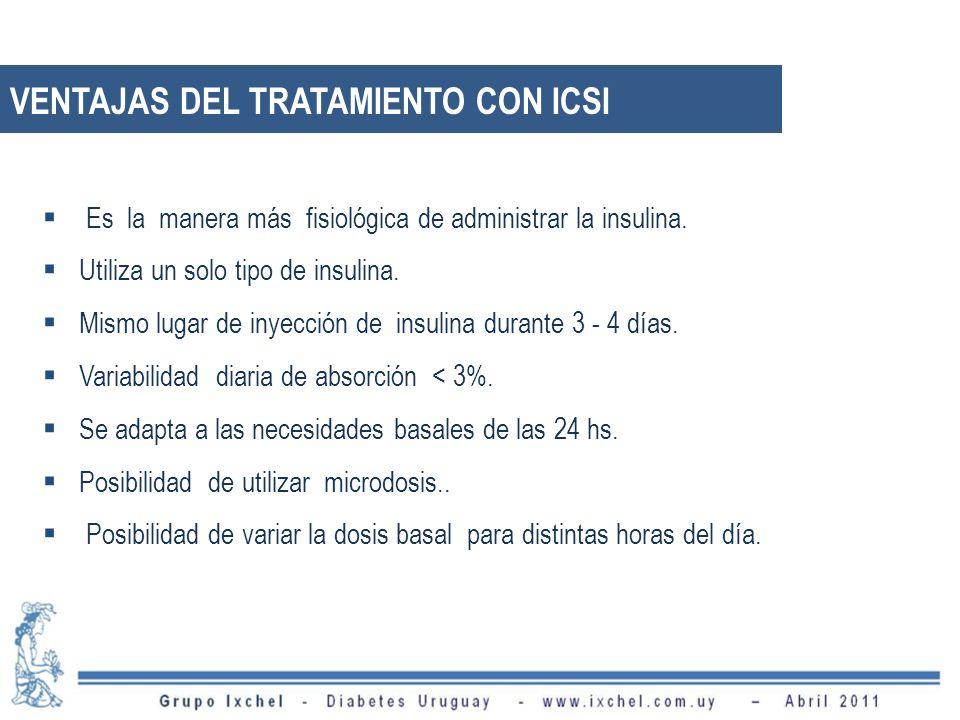 VENTAJAS DEL TRATAMIENTO CON ICSI Es la manera más fisiológica de administrar la insulina. Utiliza un solo tipo de insulina. Mismo lugar de inyección