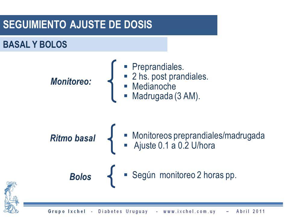 SEGUIMIENTO AJUSTE DE DOSIS Bolos Preprandiales. 2 hs. post prandiales. Medianoche Madrugada (3 AM). Monitoreos preprandiales/madrugada Ajuste 0.1 a 0
