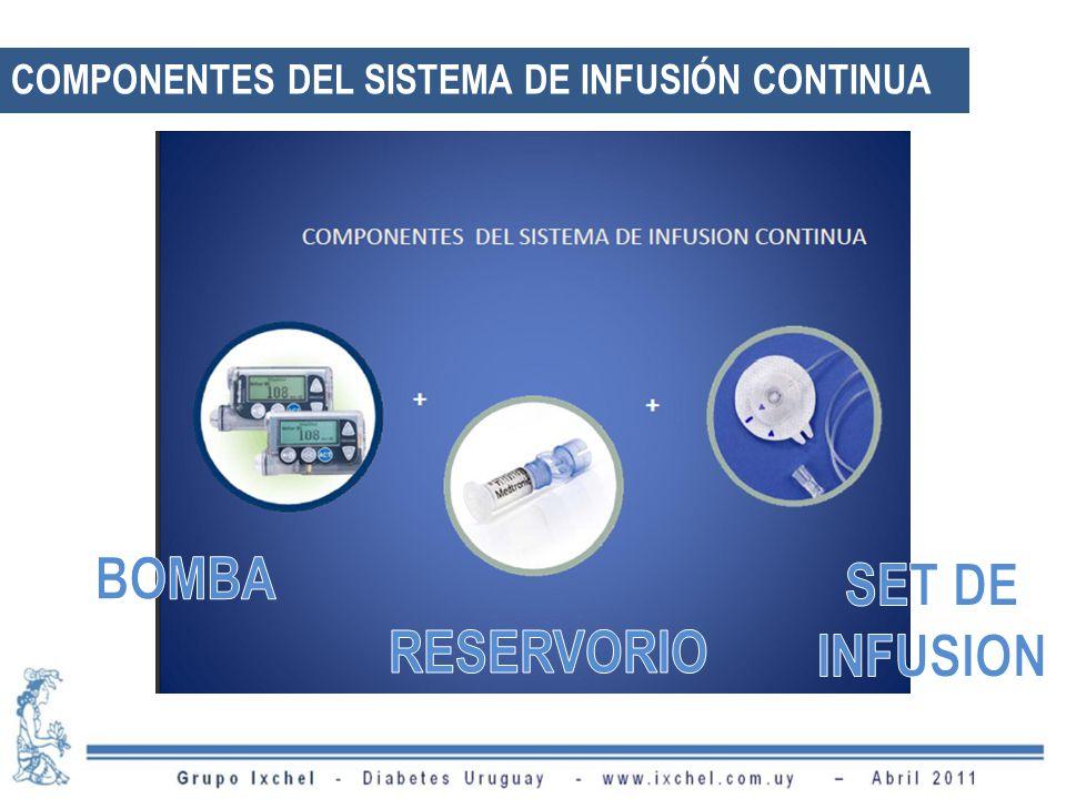 COMPONENTES DEL SISTEMA DE INFUSIÓN CONTINUA