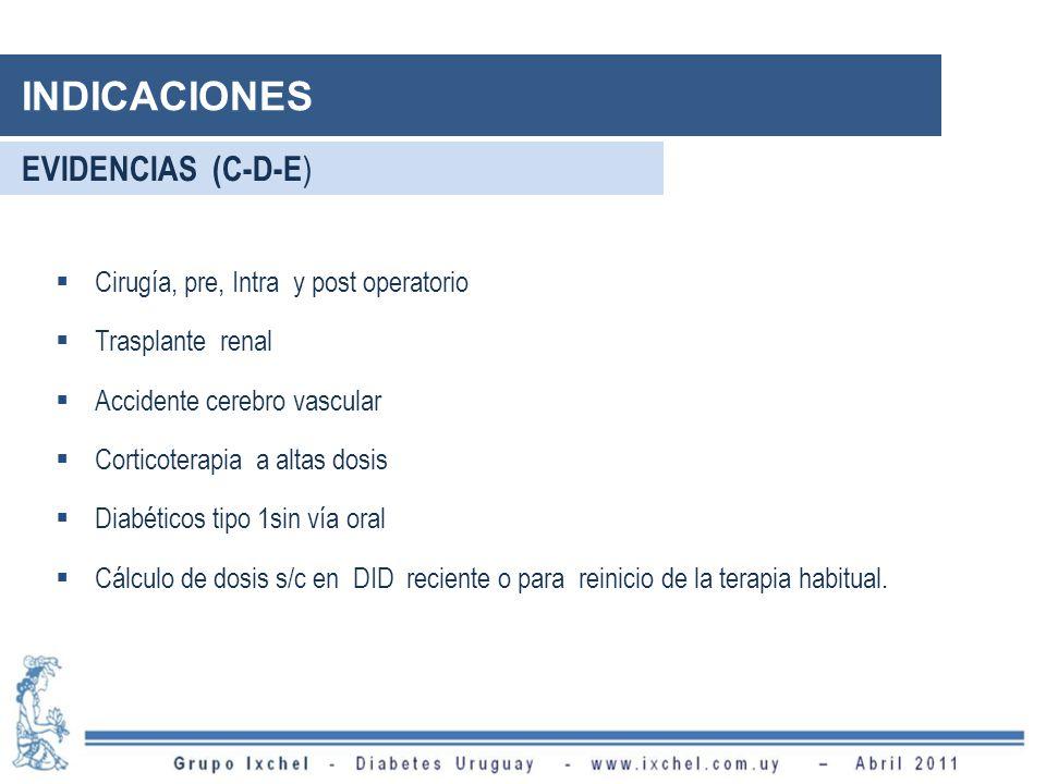 INDICACIONES Cirugía, pre, Intra y post operatorio Trasplante renal Accidente cerebro vascular Corticoterapia a altas dosis Diabéticos tipo 1sin vía o