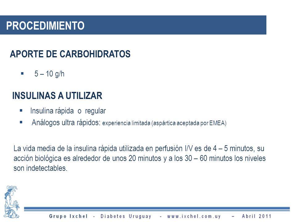 PROCEDIMIENTO Insulina rápida o regular Análogos ultra rápidos: experiencia limitada (aspártica aceptada por EMEA) INSULINAS A UTILIZAR APORTE DE CARB