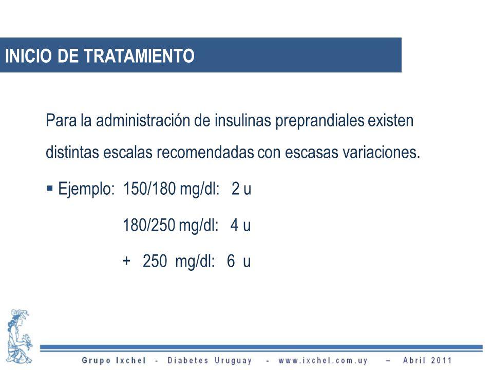 Para la administración de insulinas preprandiales existen distintas escalas recomendadas con escasas variaciones. Ejemplo: 150/180 mg/dl: 2 u 180/250