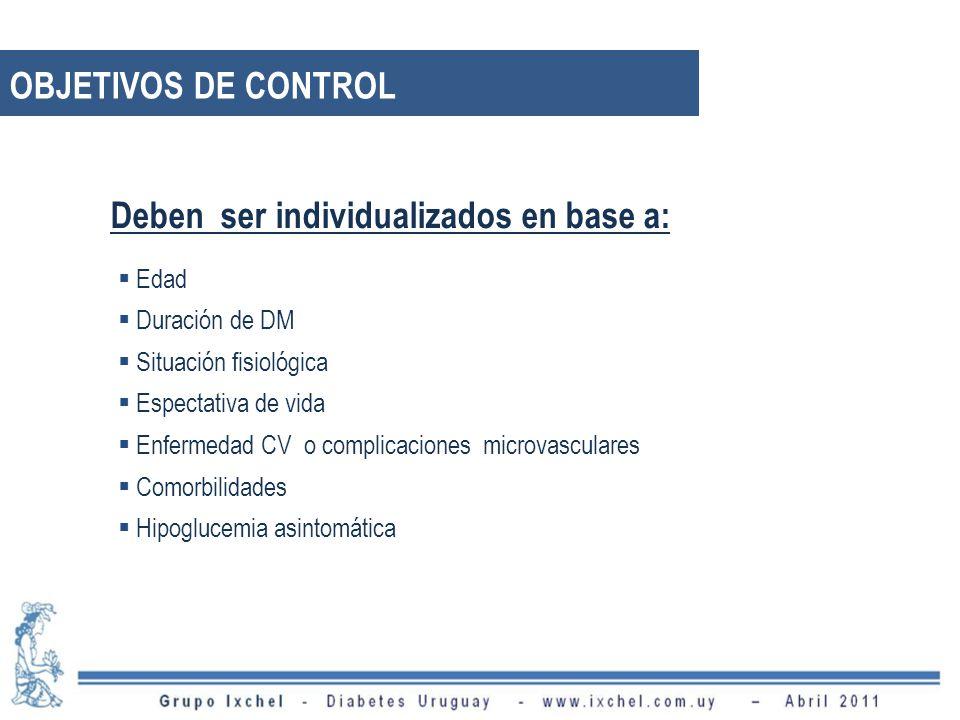 Deben ser individualizados en base a: Edad Duración de DM Situación fisiológica Espectativa de vida Enfermedad CV o complicaciones microvasculares Com