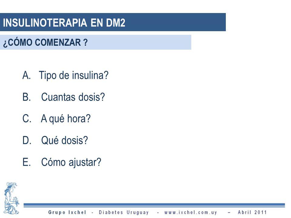INSULINOTERAPIA EN DM2 A.Tipo de insulina? B. Cuantas dosis? C. A qué hora? D. Qué dosis? E. Cómo ajustar? ¿CÓMO COMENZAR ?