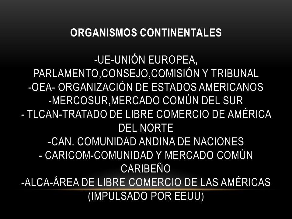 ORGANISMOS CONTINENTALES -UE-UNIÓN EUROPEA, PARLAMENTO,CONSEJO,COMISIÓN Y TRIBUNAL -OEA- ORGANIZACIÓN DE ESTADOS AMERICANOS -MERCOSUR,MERCADO COMÚN DE