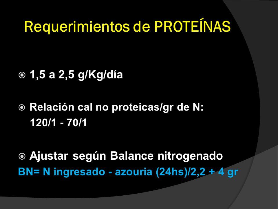 Requerimientos de PROTEÍNAS 1,5 a 2,5 g/Kg/día Relación cal no proteicas/gr de N: 120/1 - 70/1 Ajustar según Balance nitrogenado BN= N ingresado - azo