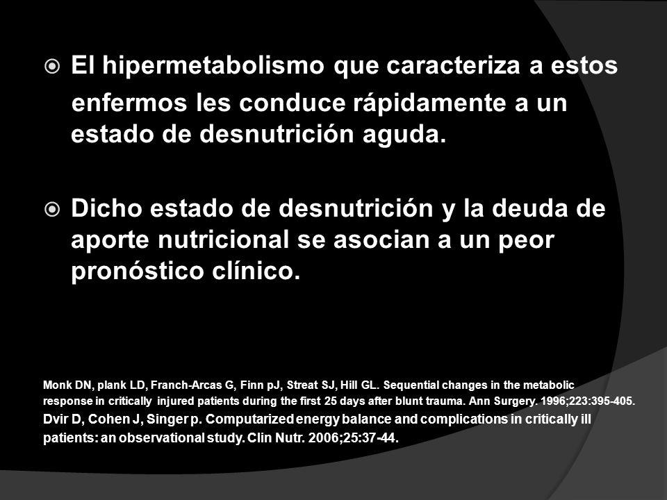 El hipermetabolismo que caracteriza a estos enfermos les conduce rápidamente a un estado de desnutrición aguda. Dicho estado de desnutrición y la deud