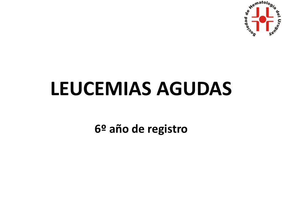 Leucemias Agudas Primer registro nacional de Leucemias Agudas.
