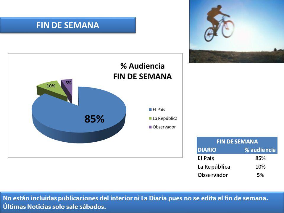 FIN DE SEMANA No están incluidas publicaciones del interior ni La Diaria pues no se edita el fin de semana.