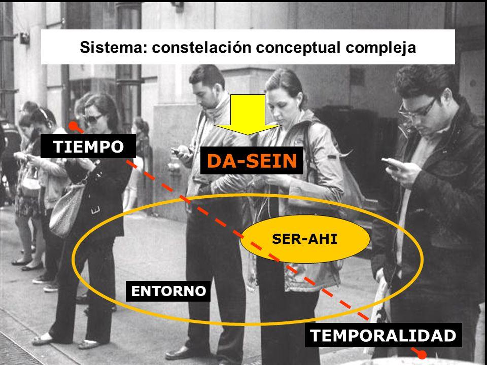 Sistema: constelación conceptual compleja DA-SEIN SER-AHI ENTORNO TIEMPO TEMPORALIDAD