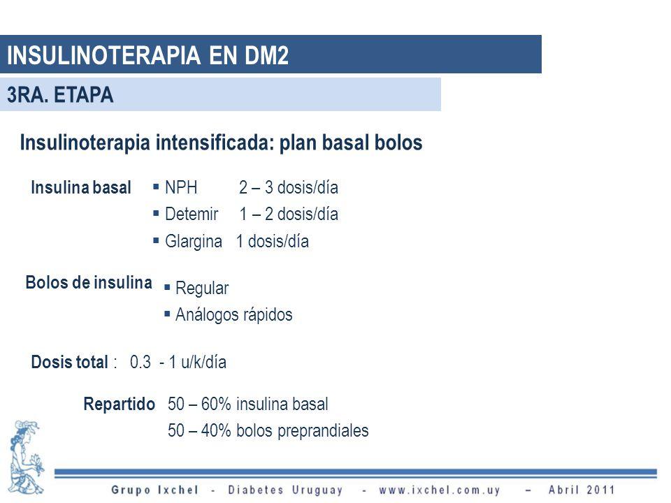 Insulinoterapia intensificada: plan basal bolos Insulina basal Bolos de insulina Regular Análogos rápidos NPH 2 – 3 dosis/día Detemir 1 – 2 dosis/día Glargina 1 dosis/día Dosis total : 0.3 - 1 u/k/día Repartido 50 – 60% insulina basal 50 – 40% bolos preprandiales INSULINOTERAPIA EN DM2 3RA.