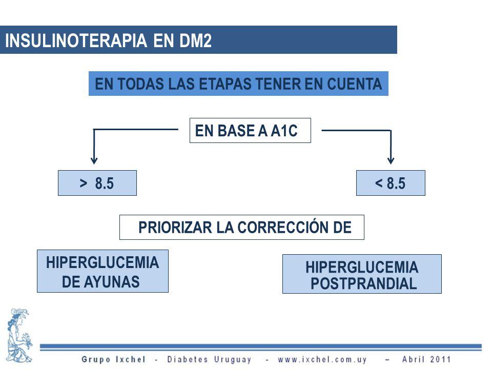EN BASE A A1C > 8.5< 8.5 PRIORIZAR LA CORRECCIÓN DE HIPERGLUCEMIA DE AYUNAS HIPERGLUCEMIA POSTPRANDIAL EN TODAS LAS ETAPAS TENER EN CUENTA INSULINOTERAPIA EN DM2