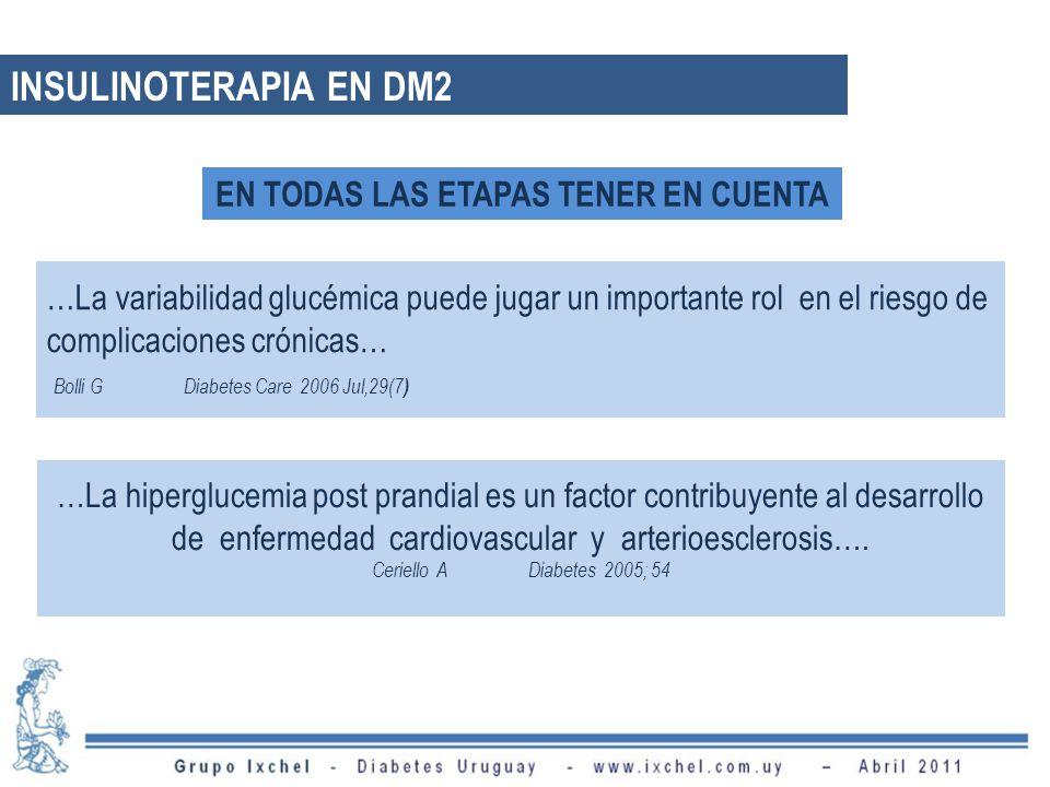 …La variabilidad glucémica puede jugar un importante rol en el riesgo de complicaciones crónicas… Bolli G Diabetes Care 2006 Jul,29(7 ) …La hiperglucemia post prandial es un factor contribuyente al desarrollo de enfermedad cardiovascular y arterioesclerosis….