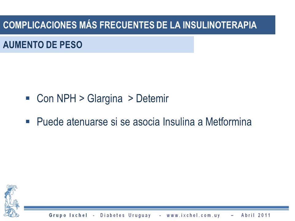 Con NPH > Glargina > Detemir Puede atenuarse si se asocia Insulina a Metformina AUMENTO DE PESO COMPLICACIONES MÁS FRECUENTES DE LA INSULINOTERAPIA
