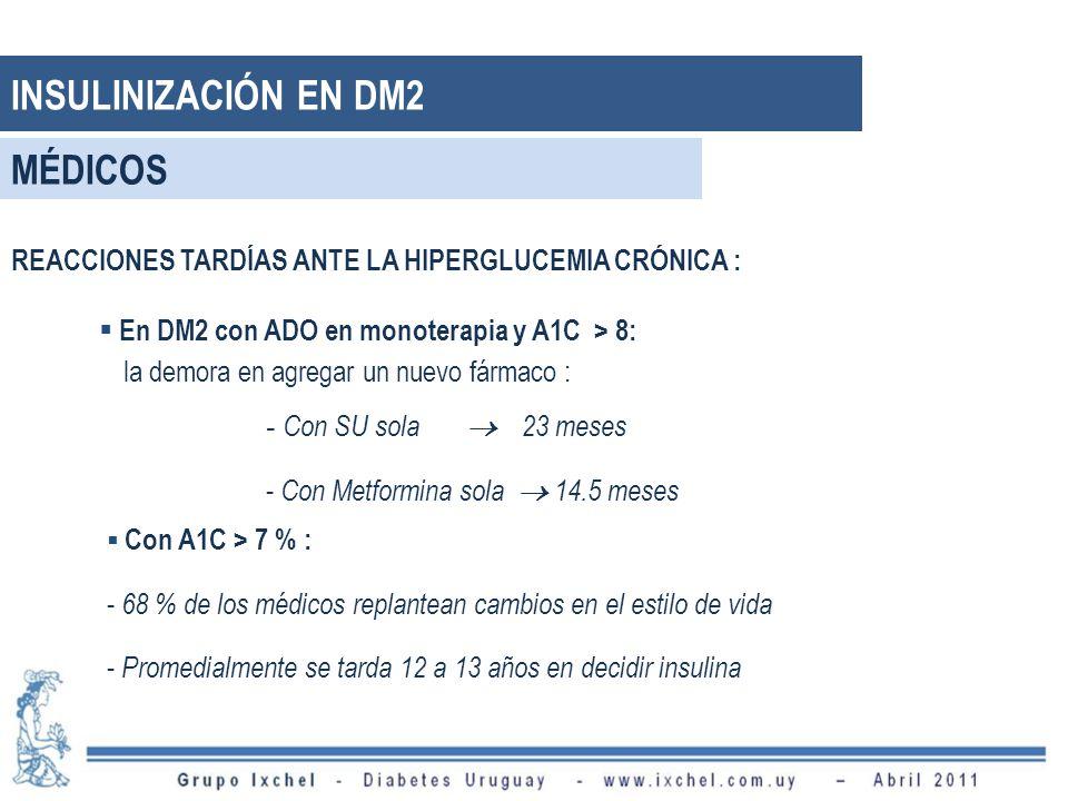 REACCIONES TARDÍAS ANTE LA HIPERGLUCEMIA CRÓNICA : En DM2 con ADO en monoterapia y A1C > 8: MÉDICOS Con A1C > 7 % : - 68 % de los médicos replantean cambios en el estilo de vida - Promedialmente se tarda 12 a 13 años en decidir insulina - Con SU sola 23 meses - Con Metformina sola 14.5 meses la demora en agregar un nuevo fármaco : INSULINIZACIÓN EN DM2