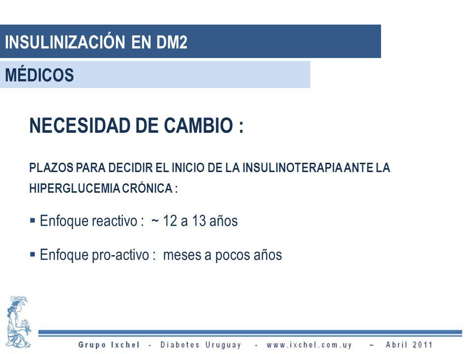NECESIDAD DE CAMBIO : PLAZOS PARA DECIDIR EL INICIO DE LA INSULINOTERAPIA ANTE LA HIPERGLUCEMIA CRÓNICA : Enfoque reactivo : ~ 12 a 13 años Enfoque pro-activo : meses a pocos años INSULINIZACIÓN EN DM2 MÉDICOS