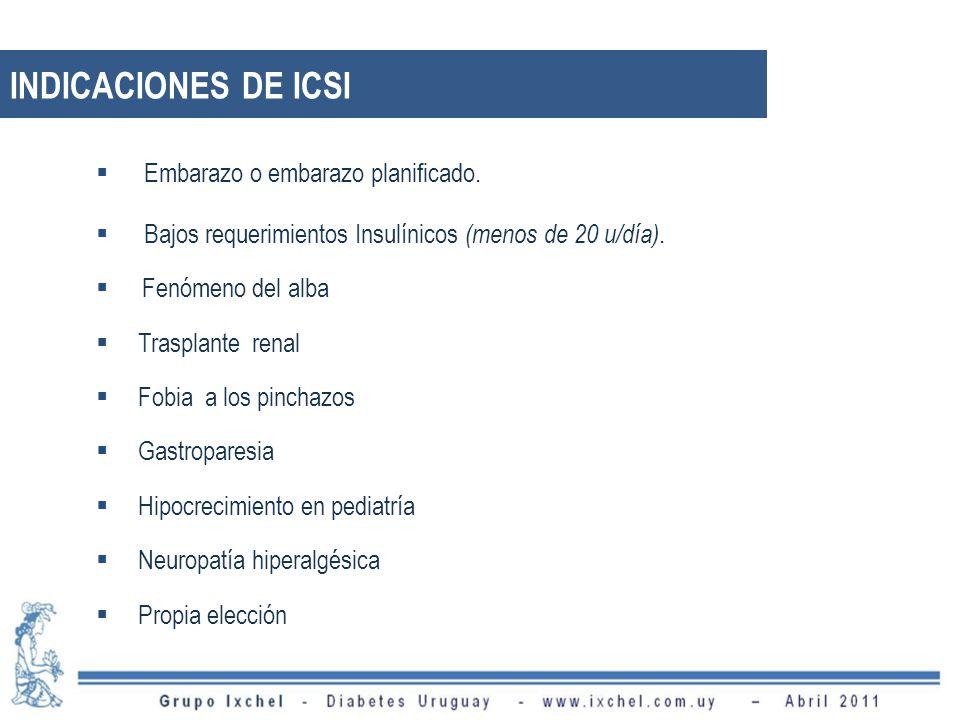 Embarazo o embarazo planificado. Bajos requerimientos Insulínicos (menos de 20 u/día). Fenómeno del alba Trasplante renal Fobia a los pinchazos Gastro
