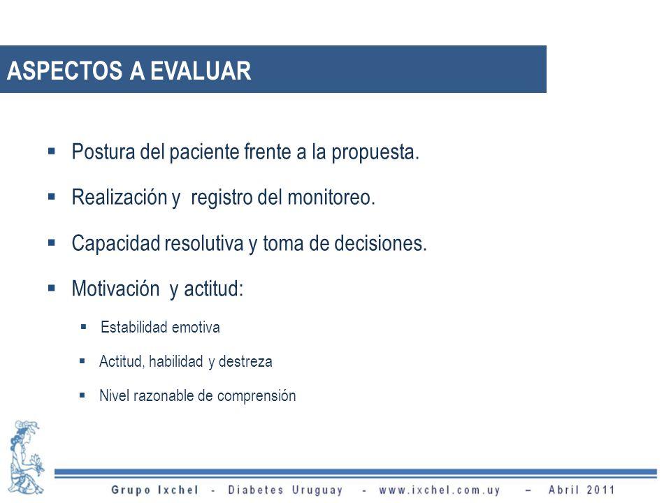 ASPECTOS A EVALUAR Postura del paciente frente a la propuesta. Realización y registro del monitoreo. Capacidad resolutiva y toma de decisiones. Motiva