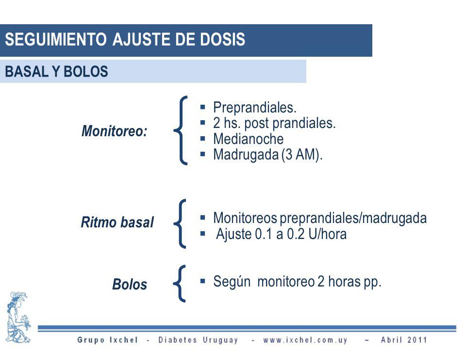 SEGUIMIENTO AJUSTE DE DOSIS Bolos Preprandiales.2 hs.