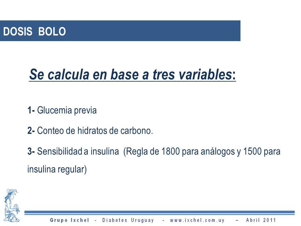 DOSIS BOLO 1- Glucemia previa 2- Conteo de hidratos de carbono. 3- Sensibilidad a insulina (Regla de 1800 para análogos y 1500 para insulina regular)