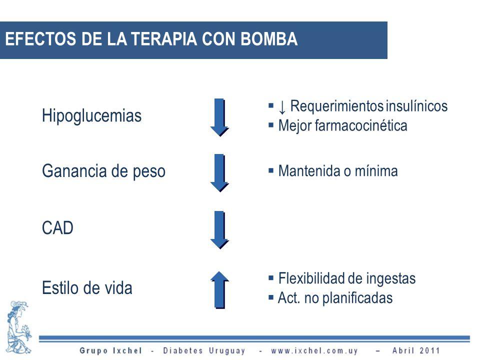 EFECTOS DE LA TERAPIA CON BOMBA Hipoglucemias Requerimientos insulínicos Mejor farmacocinética Ganancia de peso Mantenida o mínima CAD Estilo de vida Flexibilidad de ingestas Act.