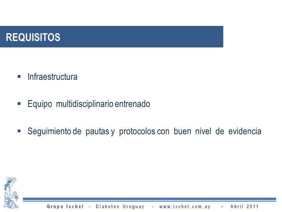 REQUISITOS Infraestructura Equipo multidisciplinario entrenado Seguimiento de pautas y protocolos con buen nivel de evidencia