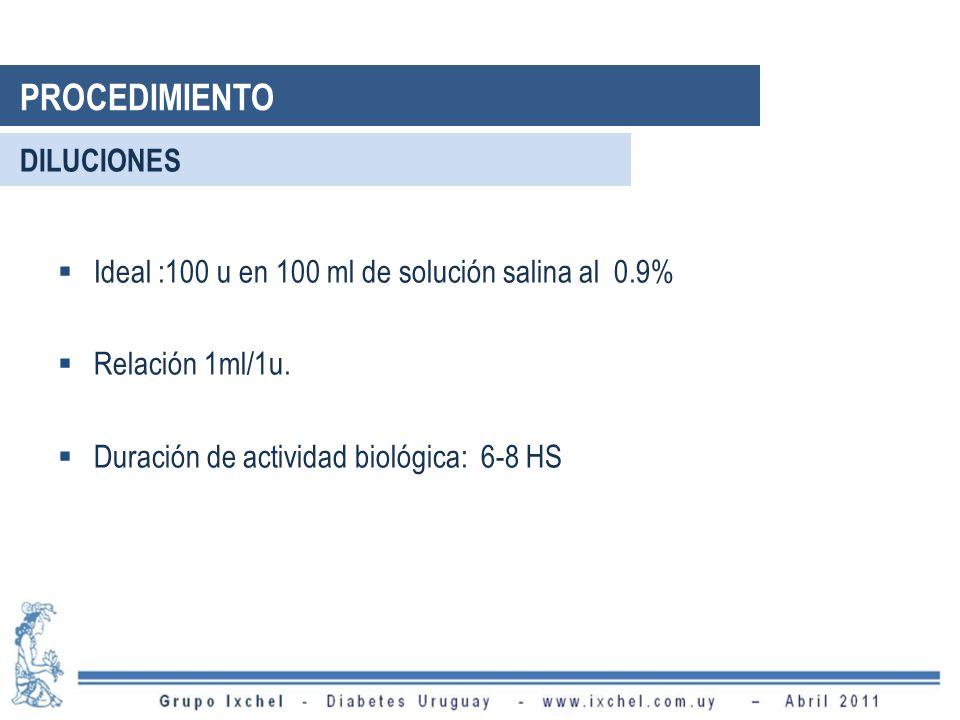 DILUCIONES Ideal :100 u en 100 ml de solución salina al 0.9% Relación 1ml/1u. Duración de actividad biológica: 6-8 HS PROCEDIMIENTO