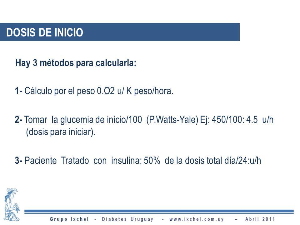 1- Cálculo por el peso 0.O2 u/ K peso/hora.