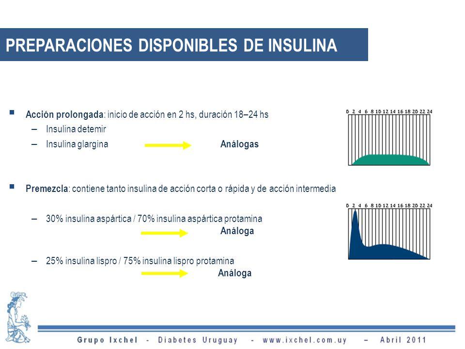 Acción prolongada : inicio de acción en 2 hs, duración 18–24 hs – Insulina detemir – Insulina glargina Análogas Premezcla : contiene tanto insulina de acción corta o rápida y de acción intermedia – 30% insulina aspártica / 70% insulina aspártica protamina Análoga – 25% insulina lispro / 75% insulina lispro protamina Análoga PREPARACIONES DISPONIBLES DE INSULINA