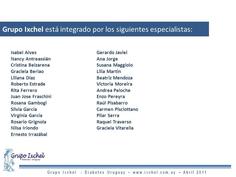 Grupo Ixchel está integrado por los siguientes especialistas: Isabel Alves Nancy Antreassián Cristina Belzarena Graciela Beriao Liliana Díaz Roberto E