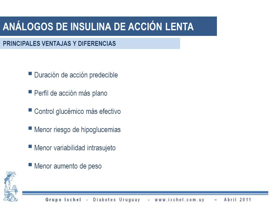 Duración de acción predecible Perfil de acción más plano Control glucémico más efectivo Menor riesgo de hipoglucemias Menor variabilidad intrasujeto M