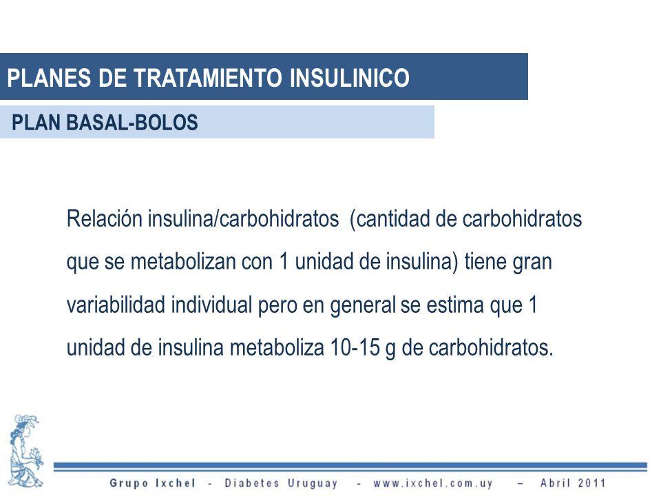 Relación insulina/carbohidratos (cantidad de carbohidratos que se metabolizan con 1 unidad de insulina) tiene gran variabilidad individual pero en general se estima que 1 unidad de insulina metaboliza 10-15 g de carbohidratos.