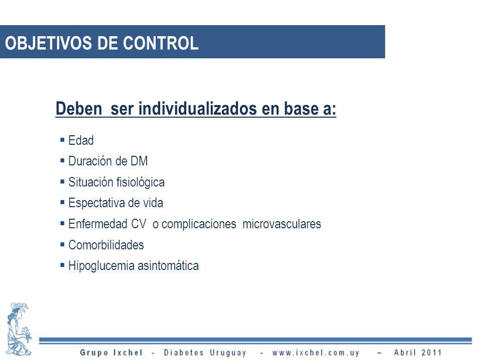 Deben ser individualizados en base a: Edad Duración de DM Situación fisiológica Espectativa de vida Enfermedad CV o complicaciones microvasculares Comorbilidades Hipoglucemia asintomática OBJETIVOS DE CONTROL