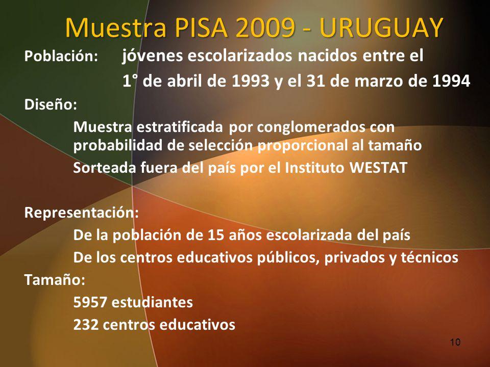 Muestra PISA 2009 - URUGUAY Población: jóvenes escolarizados nacidos entre el 1° de abril de 1993 y el 31 de marzo de 1994 Diseño: Muestra estratifica