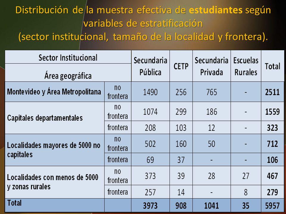 14 Distribución de la muestra efectiva de según variables de estratificación Distribución de la muestra efectiva de estudiantes según variables de est