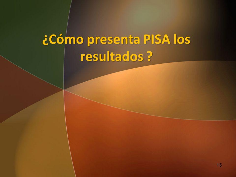 ¿Cómo presenta PISA los resultados ? 15
