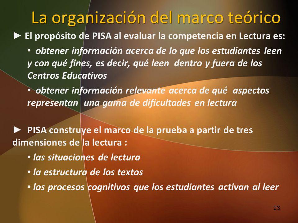 La organización del marco teórico El propósito de PISA al evaluar la competencia en Lectura es: obtener información acerca de lo que los estudiantes l