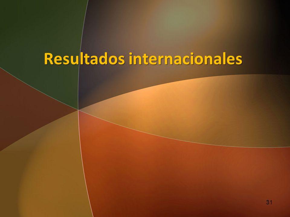 Resultados internacionales 31