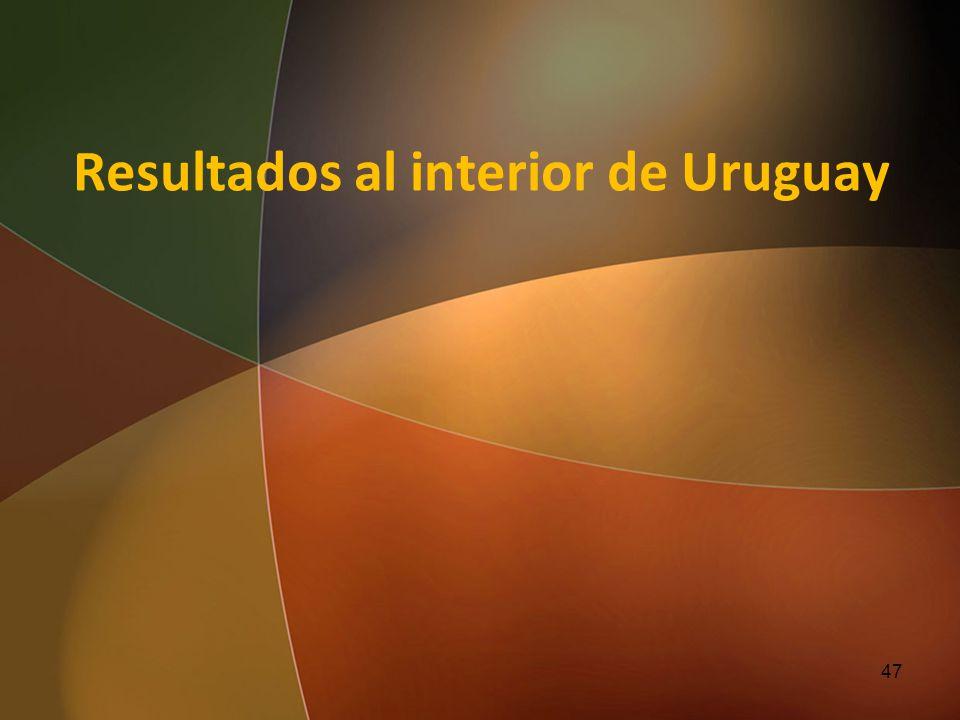 Resultados al interior de Uruguay 47