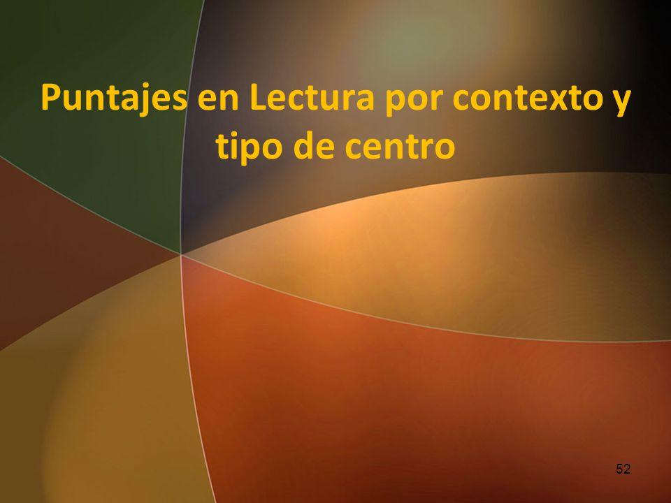 Puntajes en Lectura por contexto y tipo de centro 52