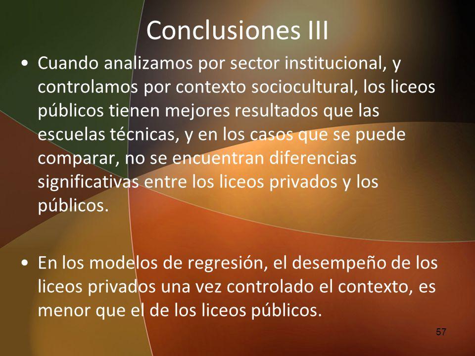 Conclusiones III Cuando analizamos por sector institucional, y controlamos por contexto sociocultural, los liceos públicos tienen mejores resultados q