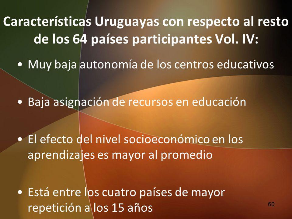 Características Uruguayas con respecto al resto de los 64 países participantes Vol. IV: Muy baja autonomía de los centros educativos Baja asignación d