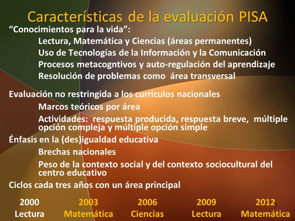 Características de la evaluación PISA Conocimientos para la vida: Lectura, Matemática y Ciencias (áreas permanentes) Uso de Tecnologías de la Informac