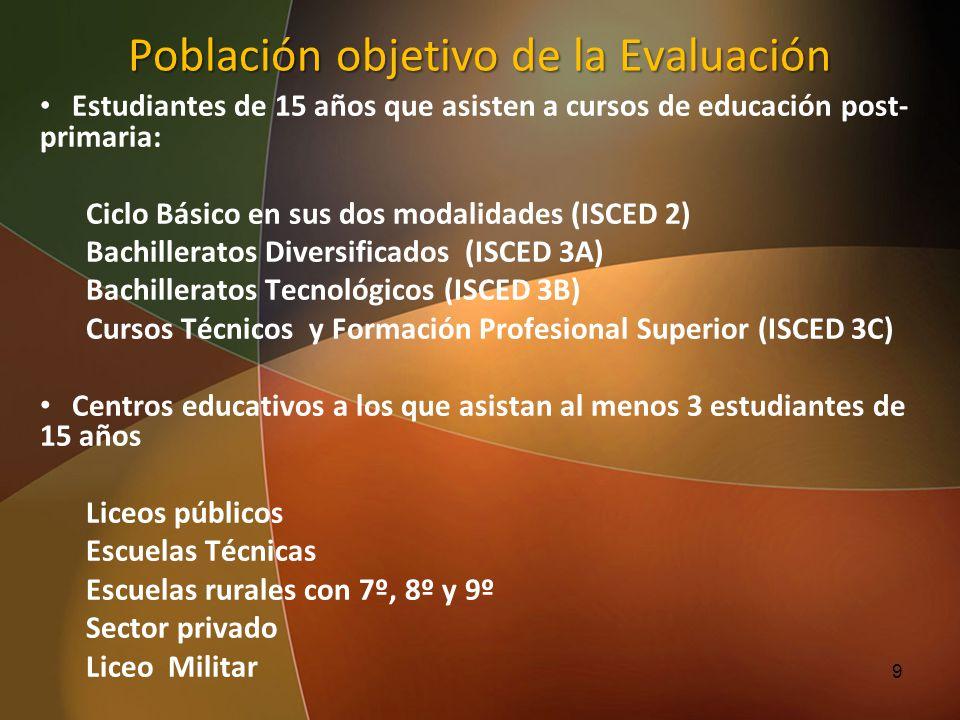 Población objetivo de la Evaluación Estudiantes de 15 años que asisten a cursos de educación post- primaria: Ciclo Básico en sus dos modalidades (ISCE