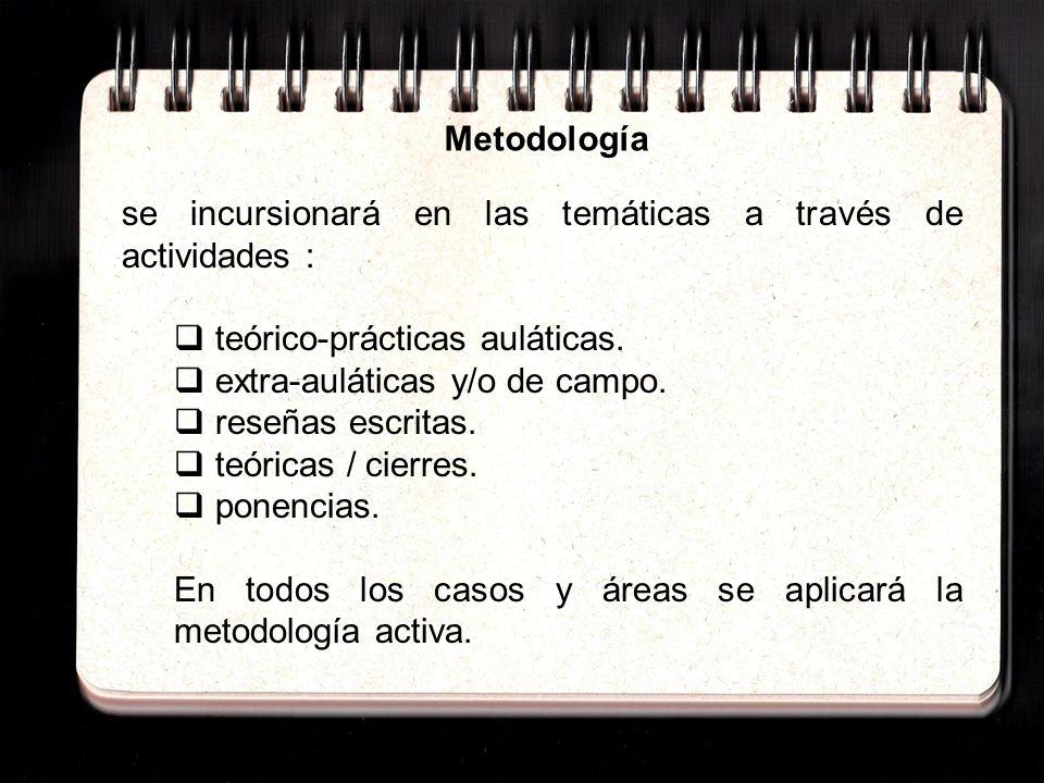 Metodología se incursionará en las temáticas a través de actividades : teórico-prácticas auláticas. extra-auláticas y/o de campo. reseñas escritas. te