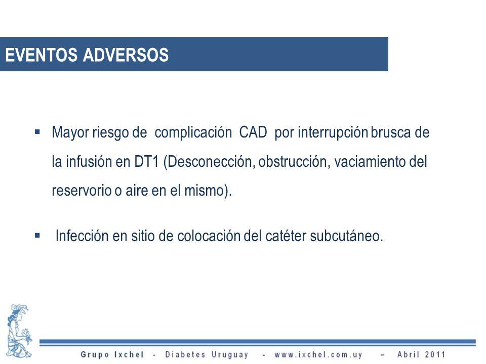 EVENTOS ADVERSOS Mayor riesgo de complicación CAD por interrupción brusca de la infusión en DT1 (Desconección, obstrucción, vaciamiento del reservorio o aire en el mismo).