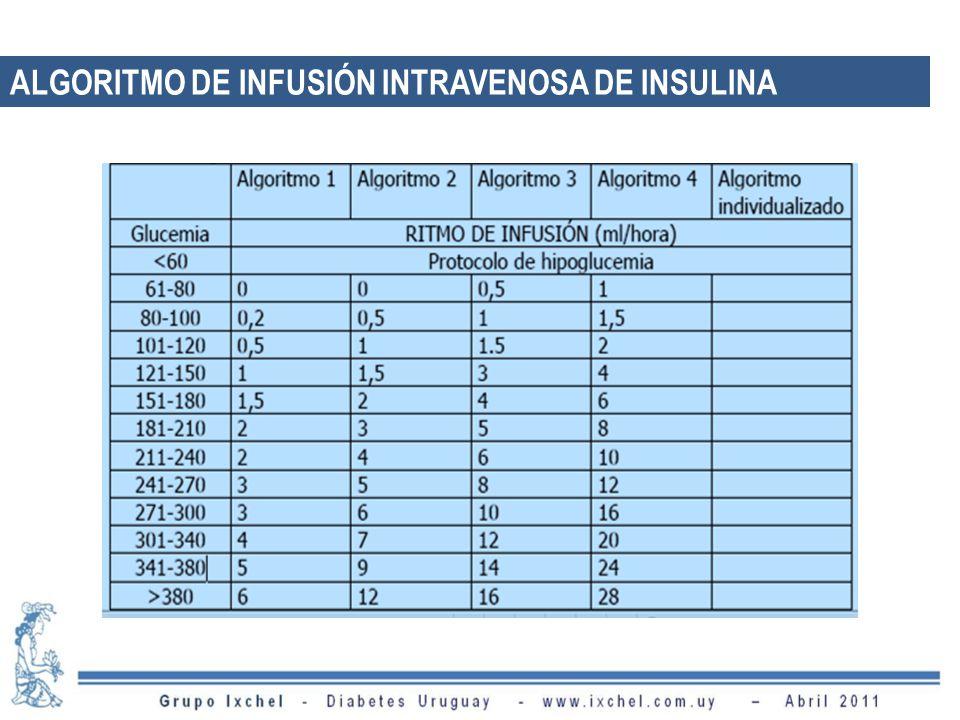 ALGORITMO DE INFUSIÓN INTRAVENOSA DE INSULINA